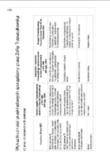 Wykaz trudności przekładowych sporządzony przez Zofię Trzeszczkowską