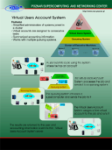 Poster VIRTUAL USERS ACCOUNT SYSTEM