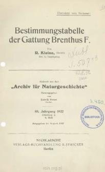 Bestimmungstabelle der Gattung Brenthus F.