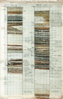 Stratygrafia i opis warstw szurfów 1, 2, 3, 4, 1951 rok oraz notatki dotyczące lokalizacji i niwelacji szurfów