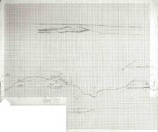 Szkic do profilu geologicznego Winiary - Szeląg - Główna
