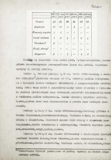 2 egzemplarze w języku polskim : maszynopisy oraz fragment tekstu : maszynopis