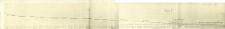 Profile tarasu Donu ozaczone jako profil I i II, profil III, profil IV