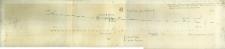 Stanowisko Kostienki I : profil tarasu