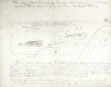 Notatki i rysunki do przedstawienia stosunków stratygraficznych na wysokim lewym brzegu doliny Wisły, odcinek Bielany-Młociny