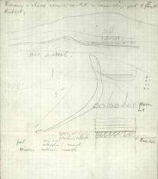 Notatki muzealne zebrane w czasie pobytu w 1924 roku w Moskwie i Leningradzie oraz różne notatki dotyczące prehistorii Rosji
