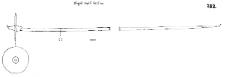 szpila (Żyrardów) - analiza chemiczna