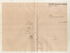 KZG, V 12 D, plan warstwy 17